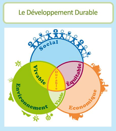 developpementdurable